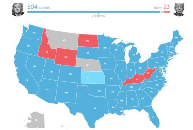 Voters, 18 to 25