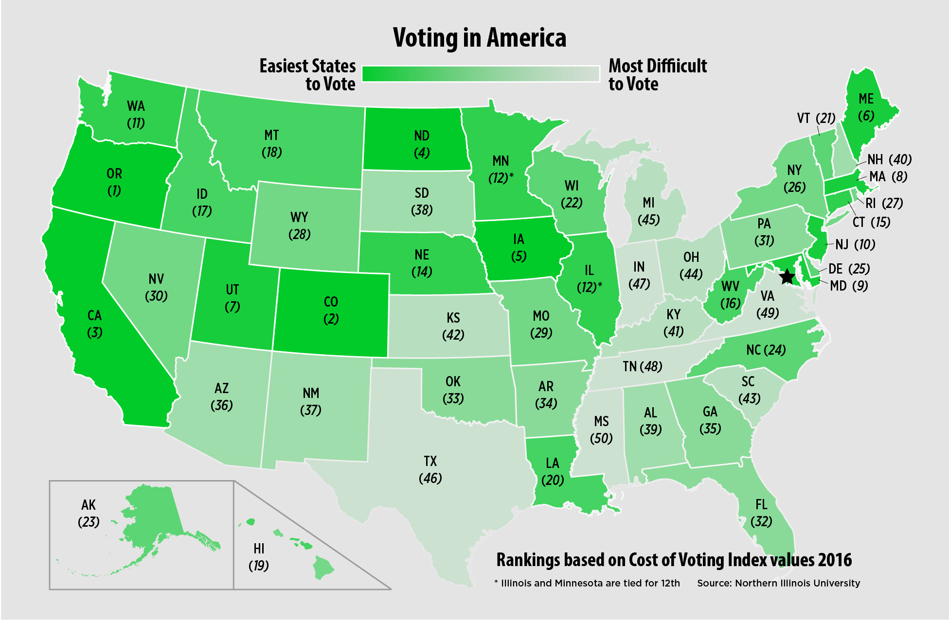 Voting access in America