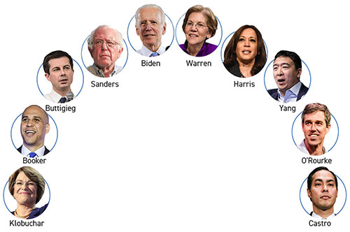 Third debate lineup