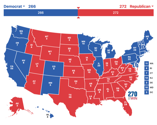 The map has Hillary Clinton losing, 272-266