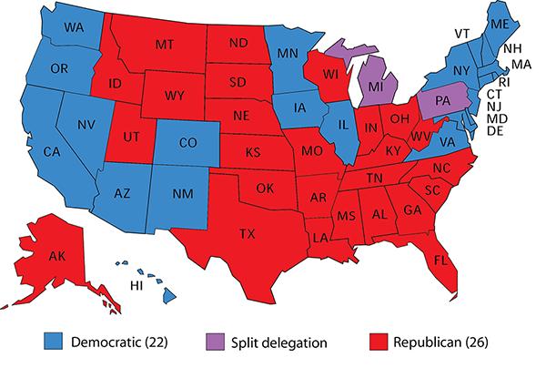 26 Republican states,  22 Democratic states, and Michigan and Pennsylvania are evenly split.