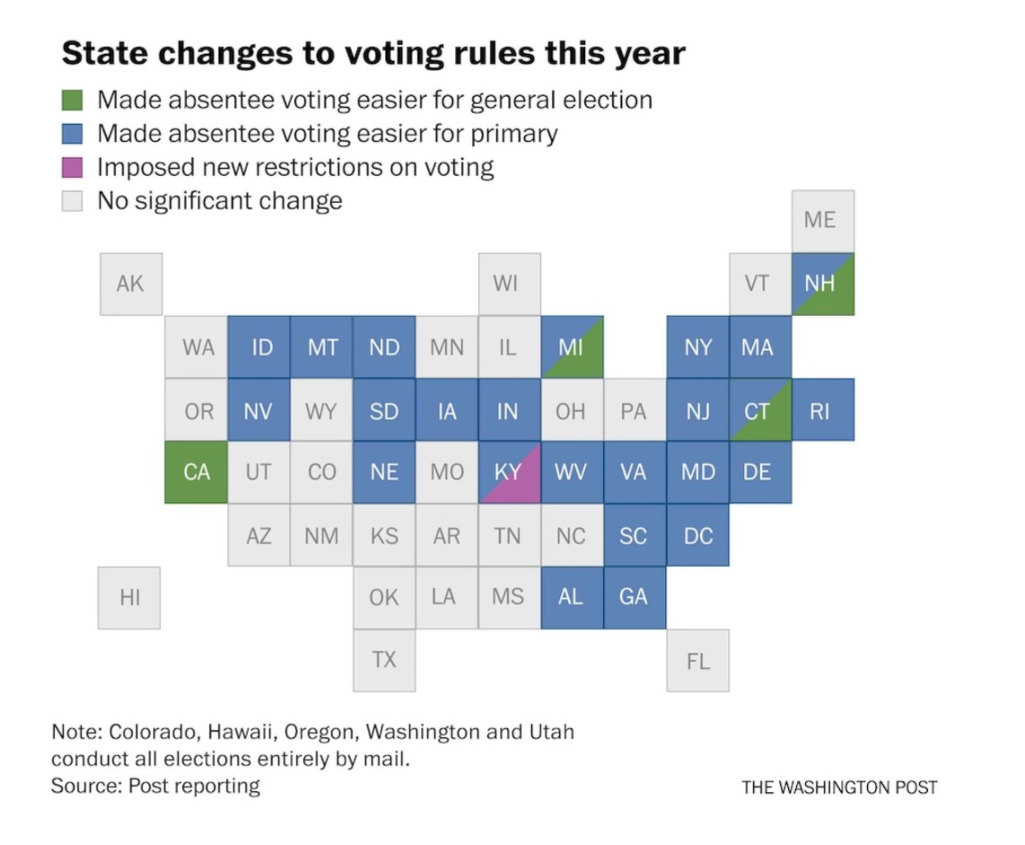 Which states have changed voting procedures