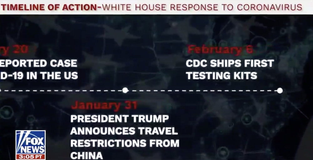 The timeline has only one entry for February, and that entry covers the CDC shipping the first test kits, and doesn't involve Trump at all