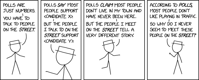 A stick man pooh-poohs polling, saying you have to talk to the man on the street to get to the truth, and ultimately points out without irony that the high and mighty polls say that people don't think it's smart to play in traffic, but that you don't find any men on the street who say that