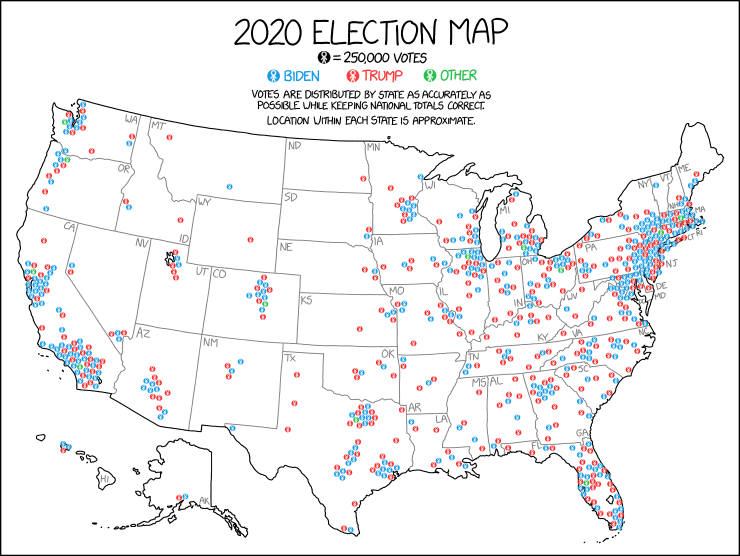 The map places blue and red dots on the U.S. map to represent 250,000 votes for Biden (blue, of course) and Trump (red, of course). The mid-Atlantic seaboard and the Pacific Coast have an usually large number of blue dots, but beyond that they look almost randomly distributed. Even Texas would be hard to identify as a red state, since it has a nearly equal number of dots of each color
