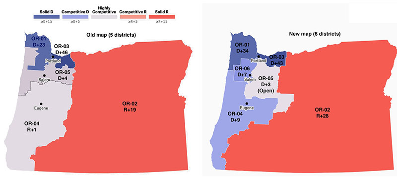New Oregon congressional map; the state is going from one red district that is basically the eastern two-thirds of the state, two blue districts, and two competitive districts  to one red district that is still basically the eastern two-thirds of the state, four blue districts, and one competitive district.